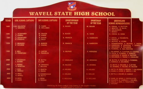 Wavell State High School Honour Board (1995-2004)